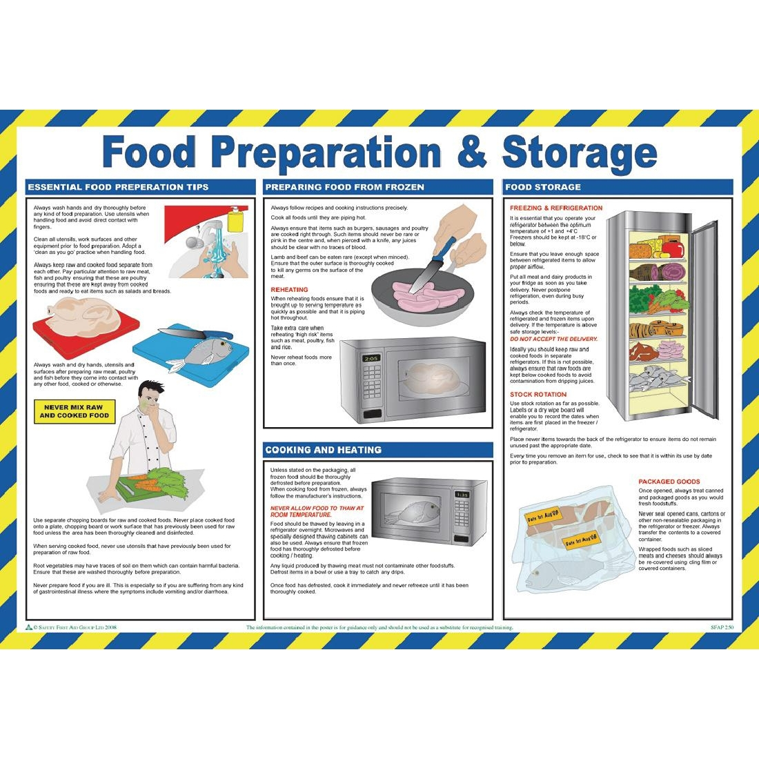 Food Preparation And Storage Poster By Non Branded L082